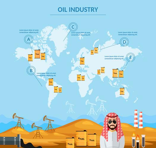 торговля нефтью на фондовом рынке